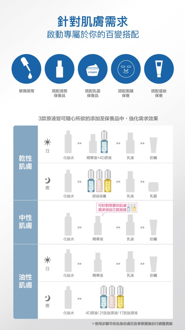 【PEZRI派翠】17胜肽緊緻原液精華 15ml